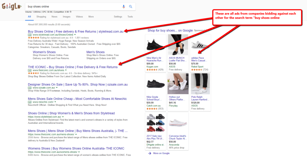 Example of AdWords Search Network Ads